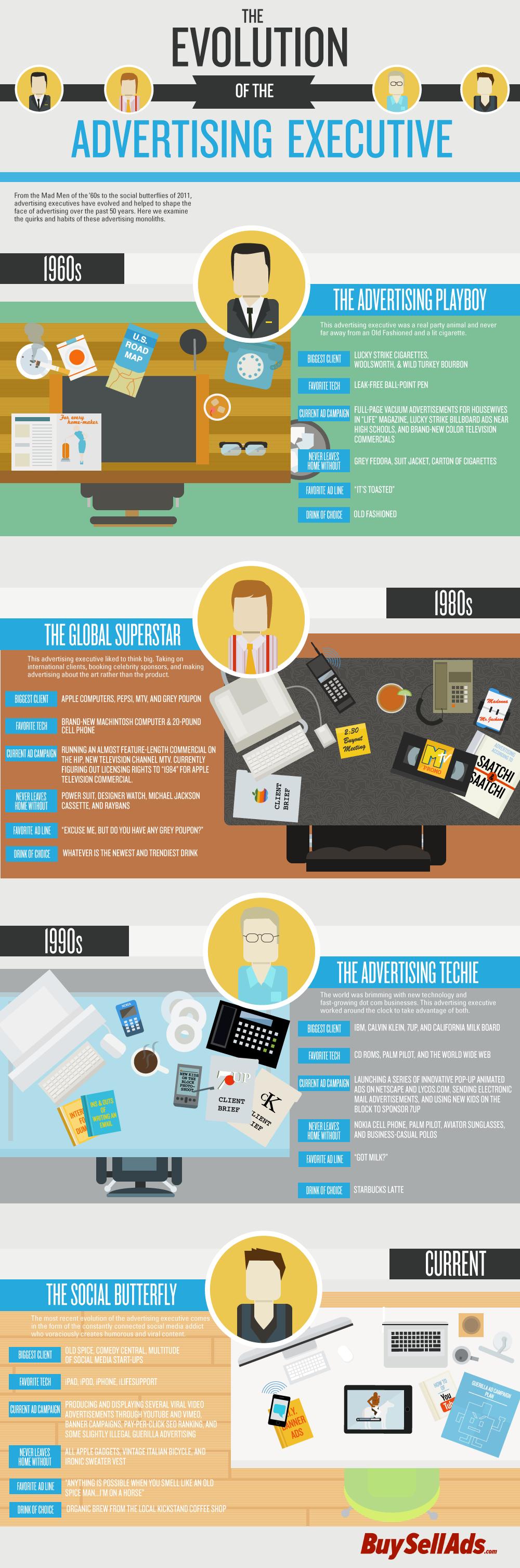 Infografika: Evoluce ředitelů reklamních agentur