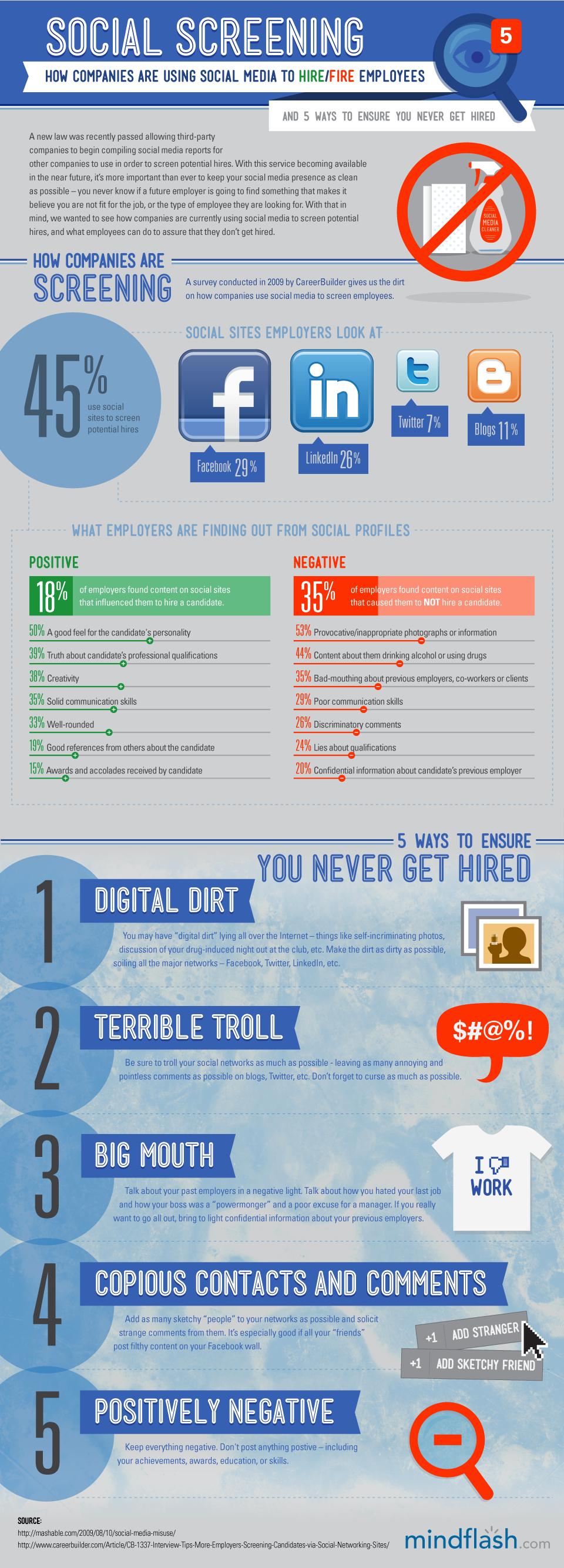 Infografika: Jak firmy mapují své potenciální zaměstnance na sociálních sítích